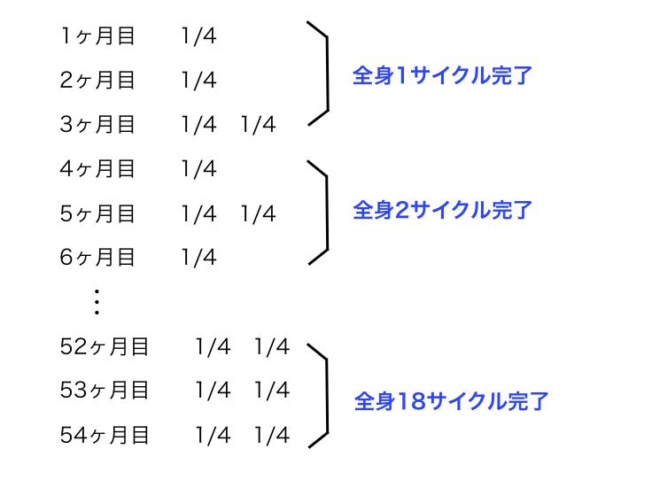 スクリーンショット 2015-06-01 17.33.30