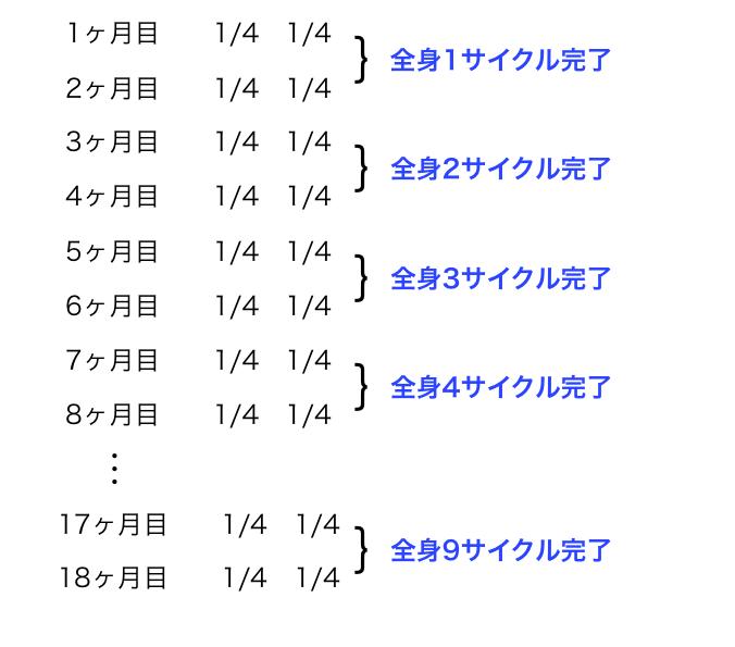 スクリーンショット 2015-06-01 17.18.49